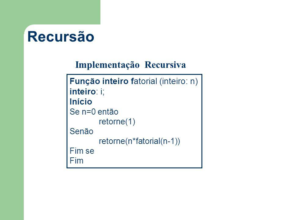 Recursão Implementação Recursiva Função inteiro fatorial (inteiro: n)