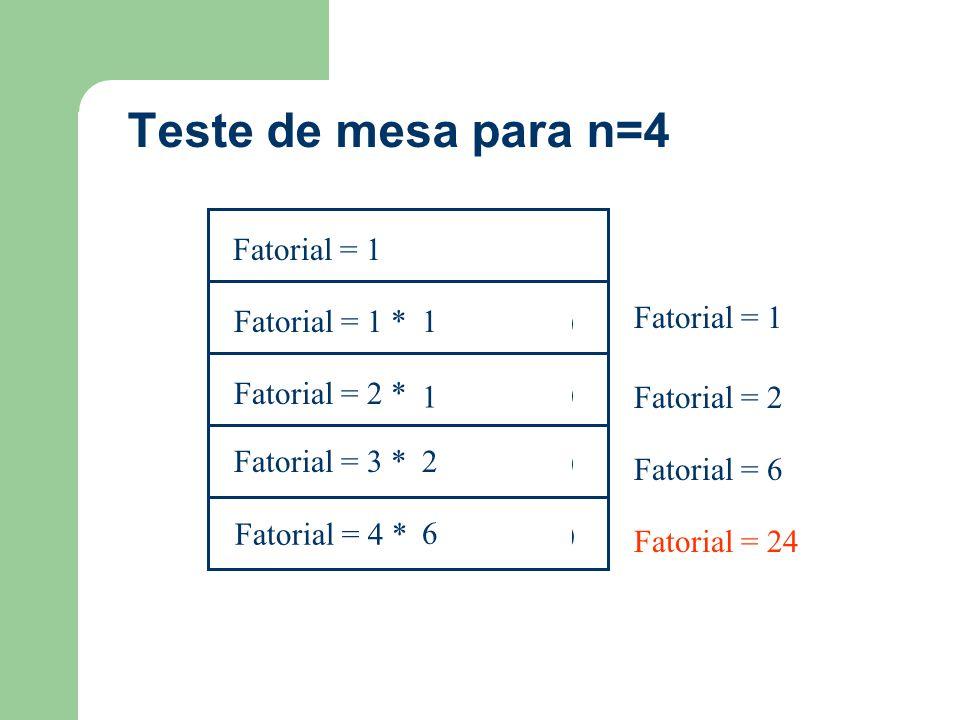 Fatorial = 4 * (Fatorial(3))