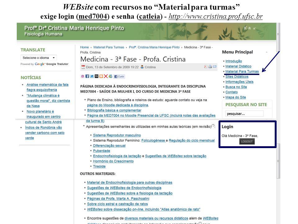 WEBsite com recursos no Material para turmas exige login (med7004) e senha (catleia) - http://www.cristina.prof.ufsc.br