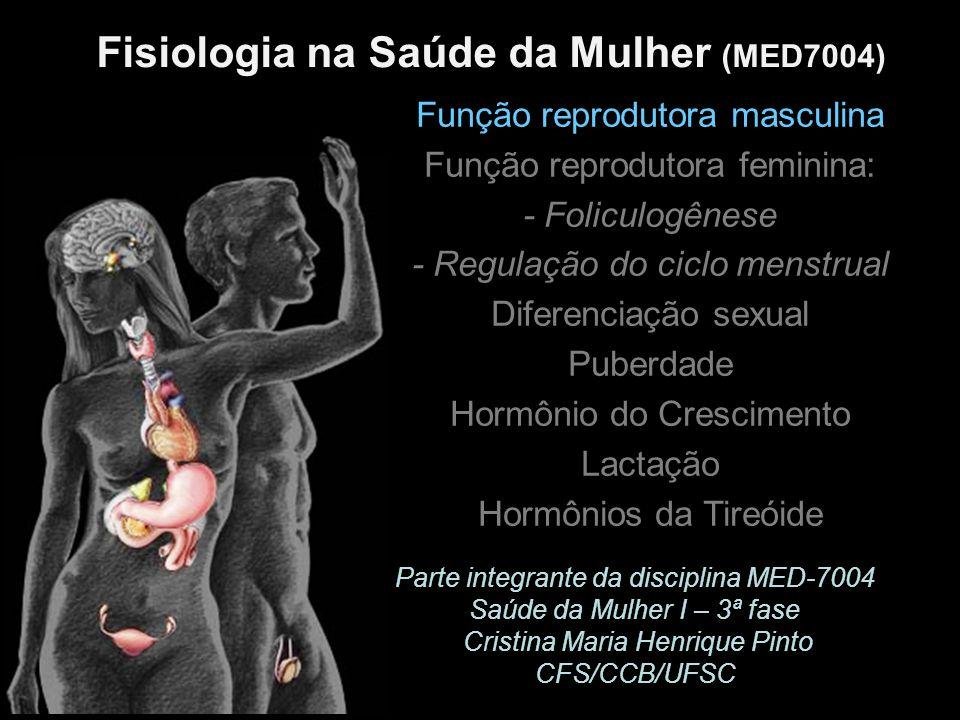 Fisiologia na Saúde da Mulher (MED7004)