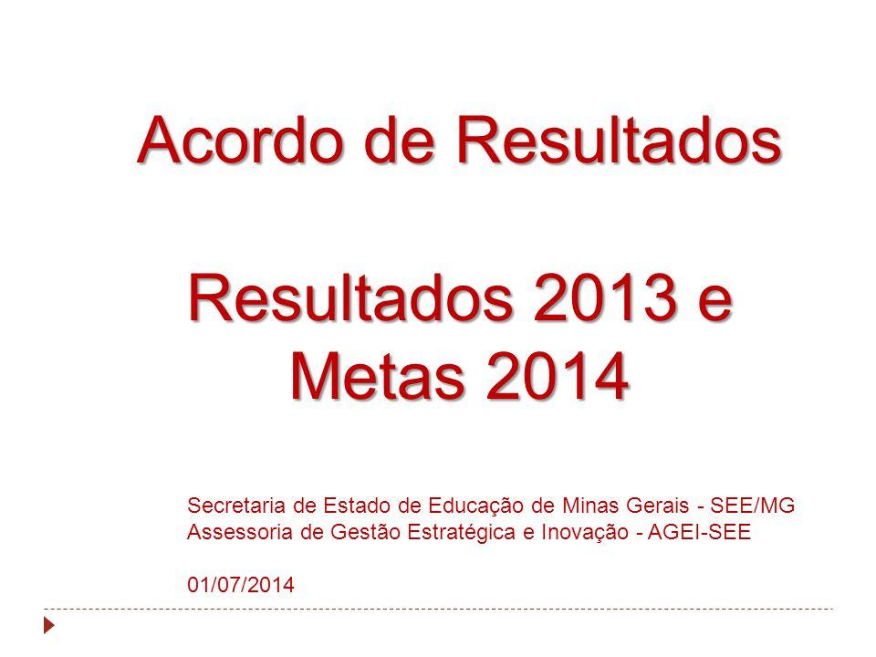 Acordo de Resultados Resultados 2013 e Metas 2014