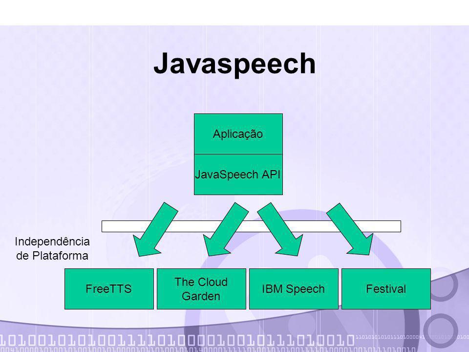 Javaspeech Aplicação JavaSpeech API Independência de Plataforma