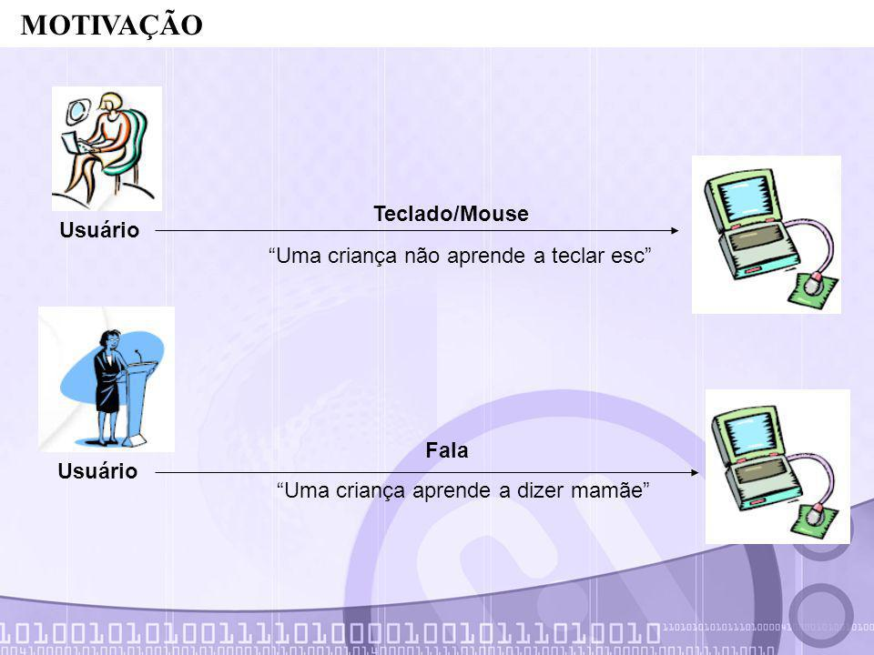 MOTIVAÇÃO Teclado/Mouse Usuário Uma criança não aprende a teclar esc