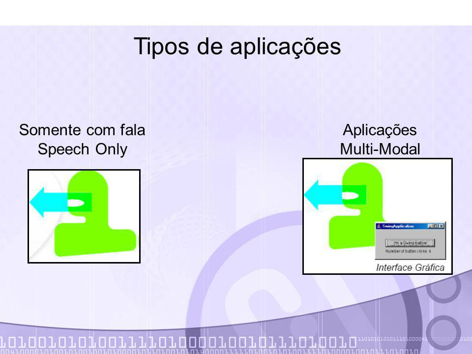 Tipos de aplicações Somente com fala Speech Only Aplicações