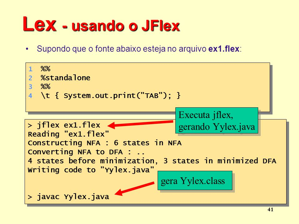 Lex - usando o JFlex Executa jflex, gerando Yylex.java