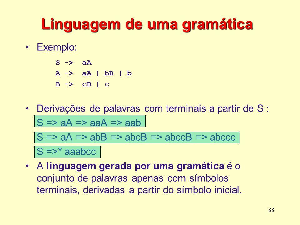 Linguagem de uma gramática