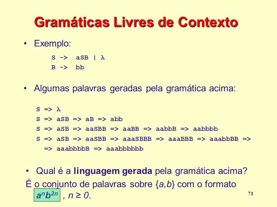 Gramáticas Livres de Contexto