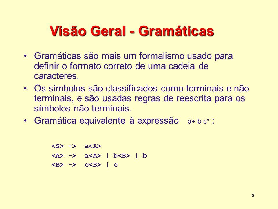 Visão Geral - Gramáticas