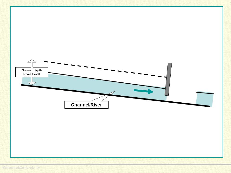 Normal Depth River Level Channel/River