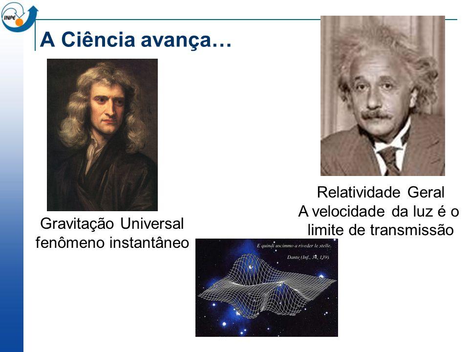 A Ciência avança… Relatividade Geral A velocidade da luz é o