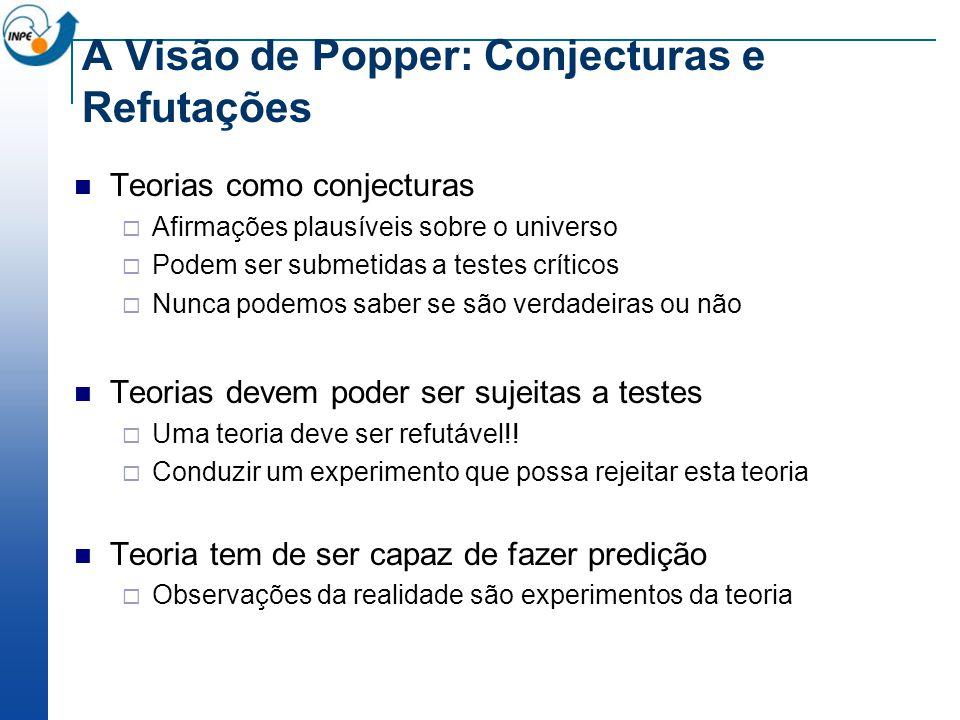 A Visão de Popper: Conjecturas e Refutações