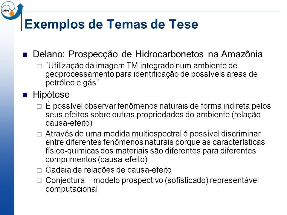 Exemplos de Temas de Tese