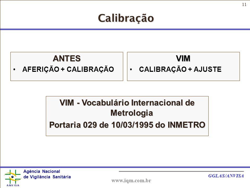 Calibração ANTES VIM VIM - Vocabulário Internacional de Metrologia