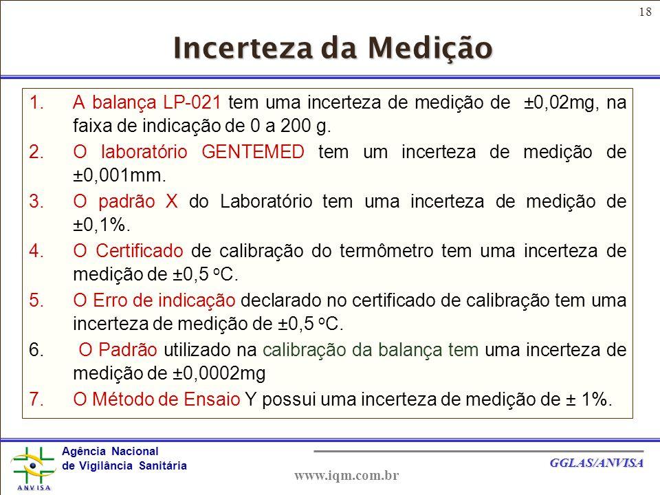 Incerteza da Medição A balança LP-021 tem uma incerteza de medição de ±0,02mg, na faixa de indicação de 0 a 200 g.