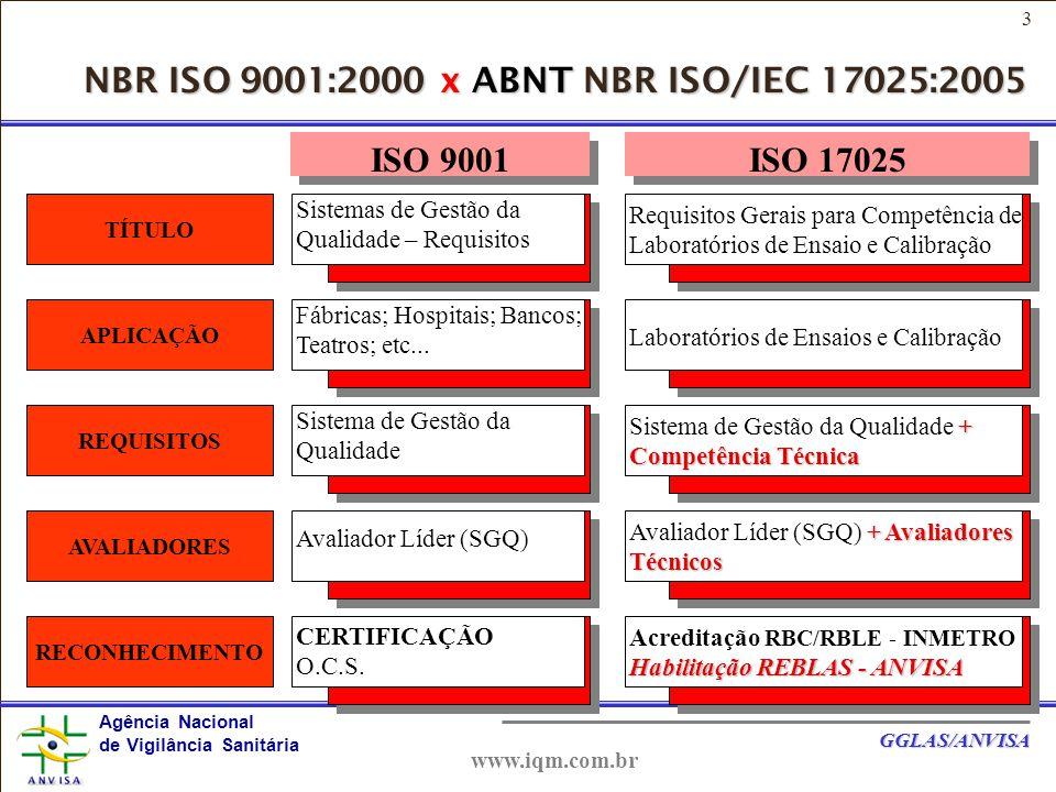 NBR ISO 9001:2000 x ABNT NBR ISO/IEC 17025:2005