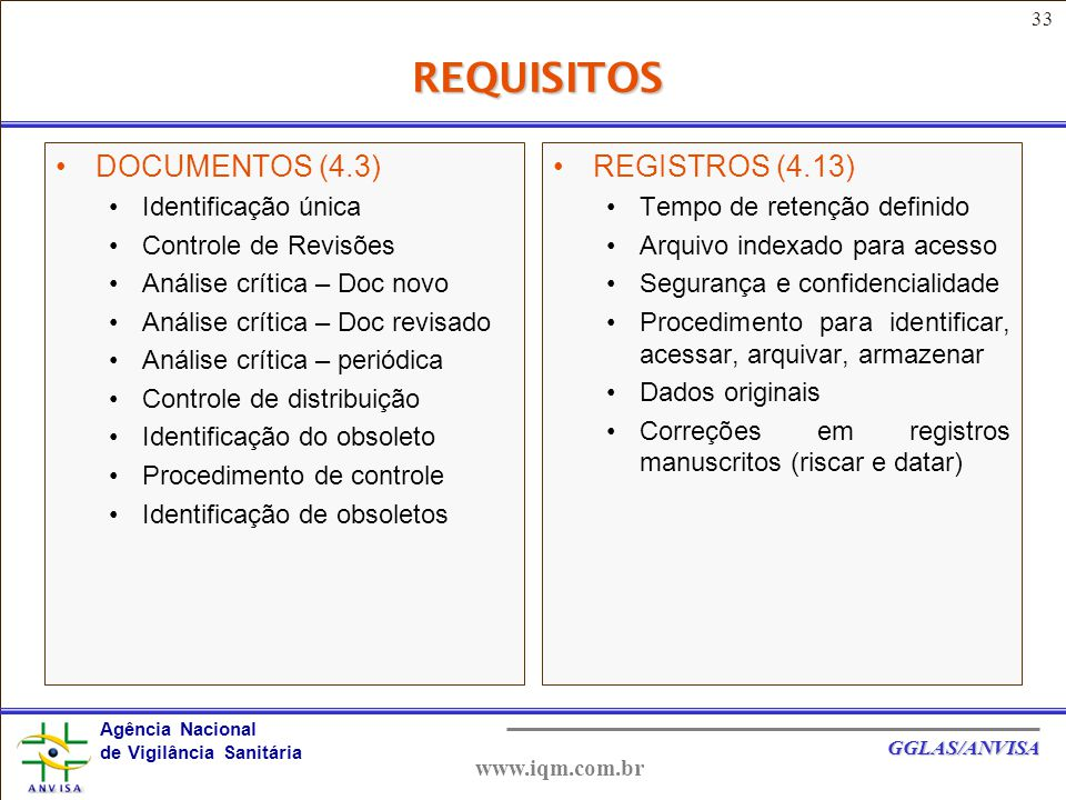 REQUISITOS DOCUMENTOS (4.3) REGISTROS (4.13) Identificação única