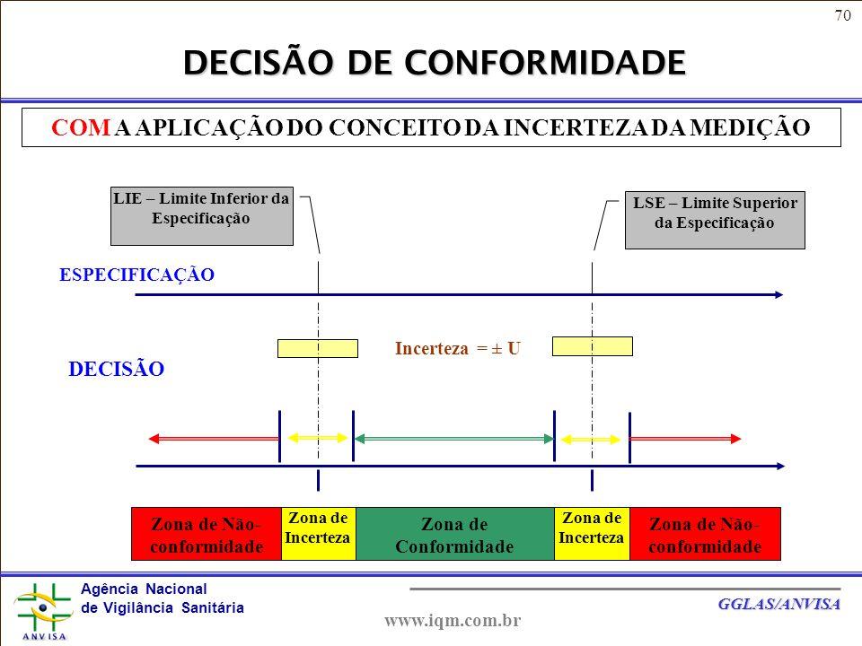 DECISÃO DE CONFORMIDADE