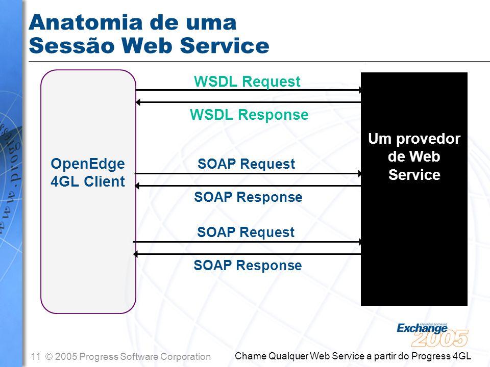 Anatomia de uma Sessão Web Service