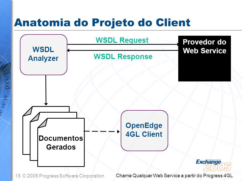 Anatomia do Projeto do Client