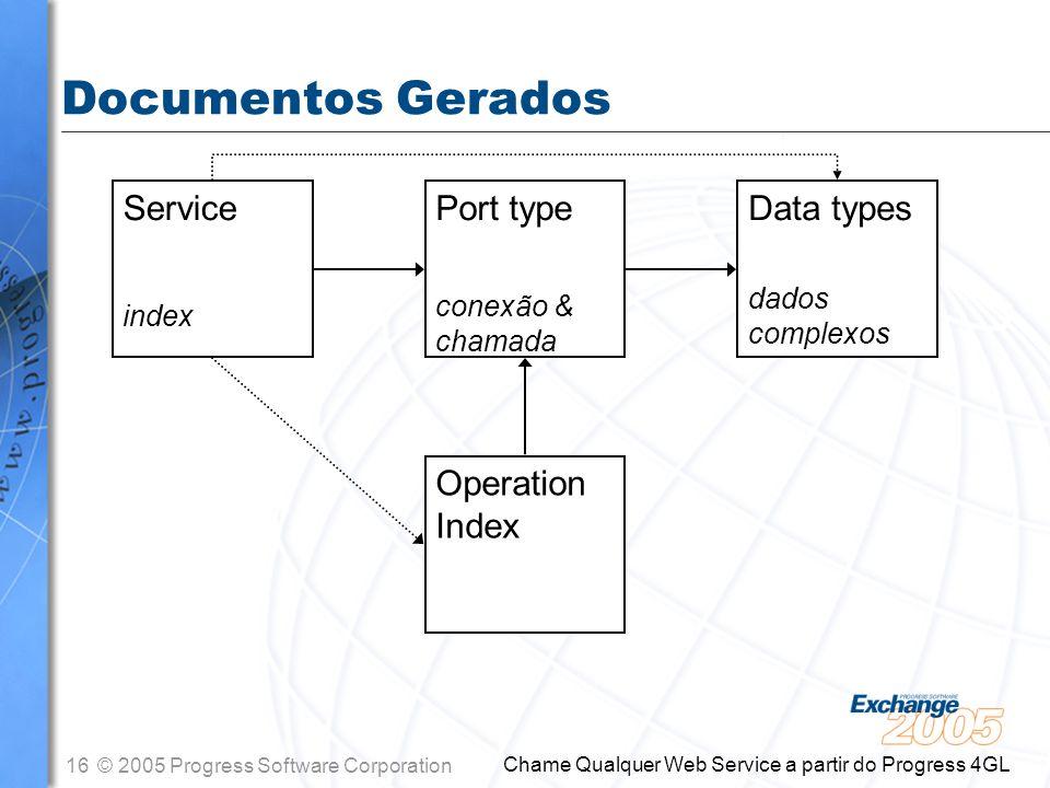 Documentos Gerados Service Port type Data types Operation Index