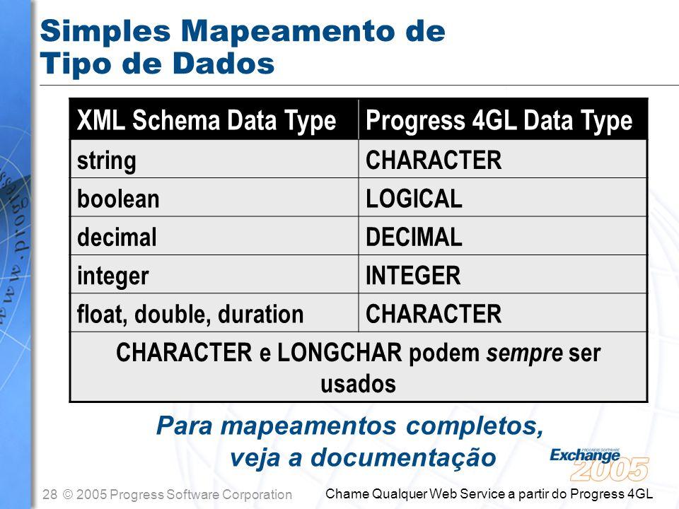 Simples Mapeamento de Tipo de Dados