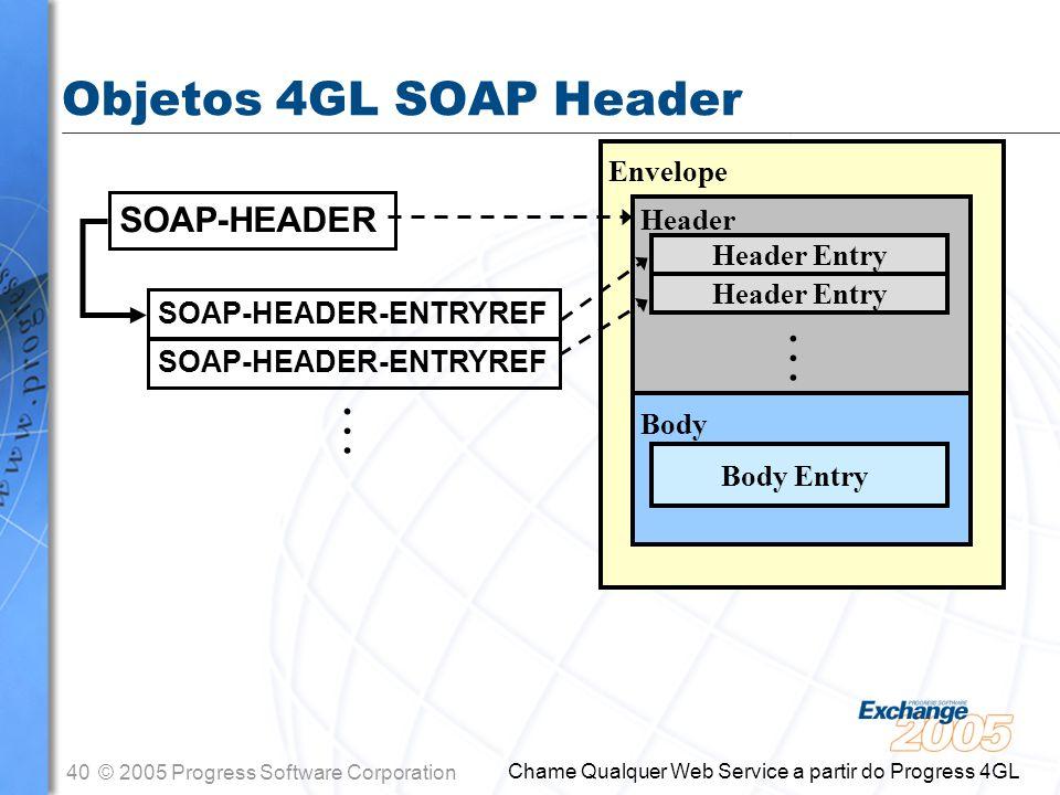 … … Objetos 4GL SOAP Header SOAP-HEADER Envelope Header Header Entry
