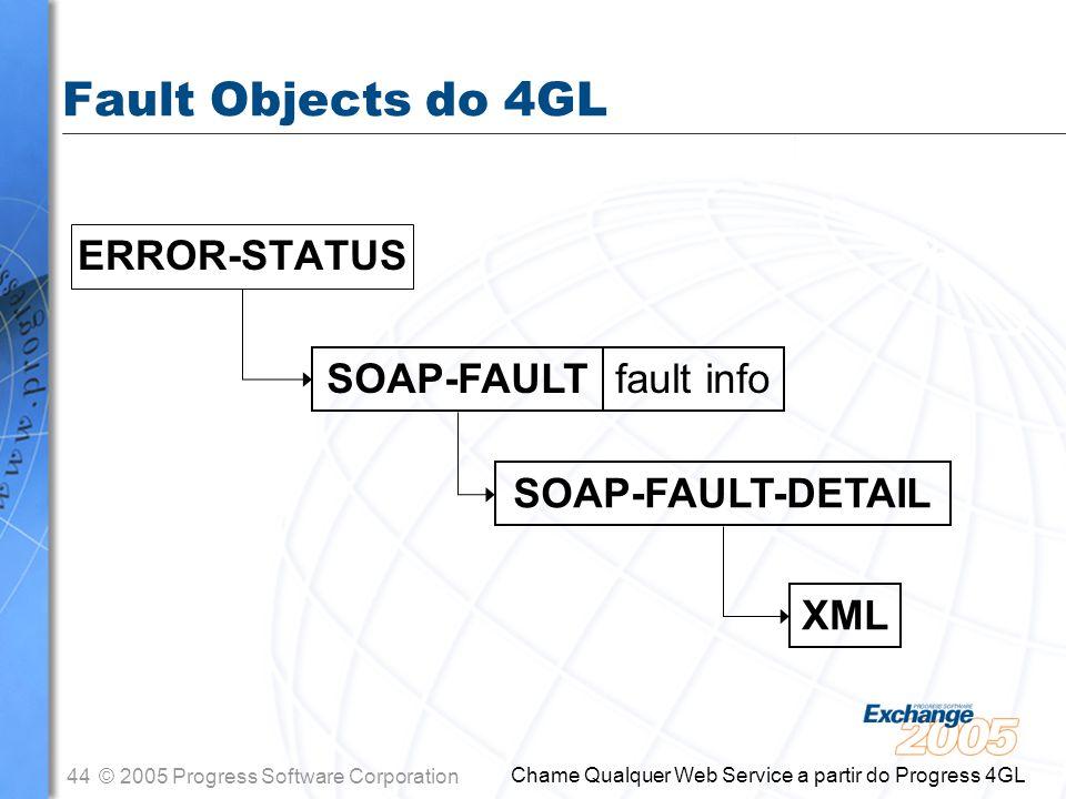 Fault Objects do 4GL ERROR-STATUS SOAP-FAULT fault info