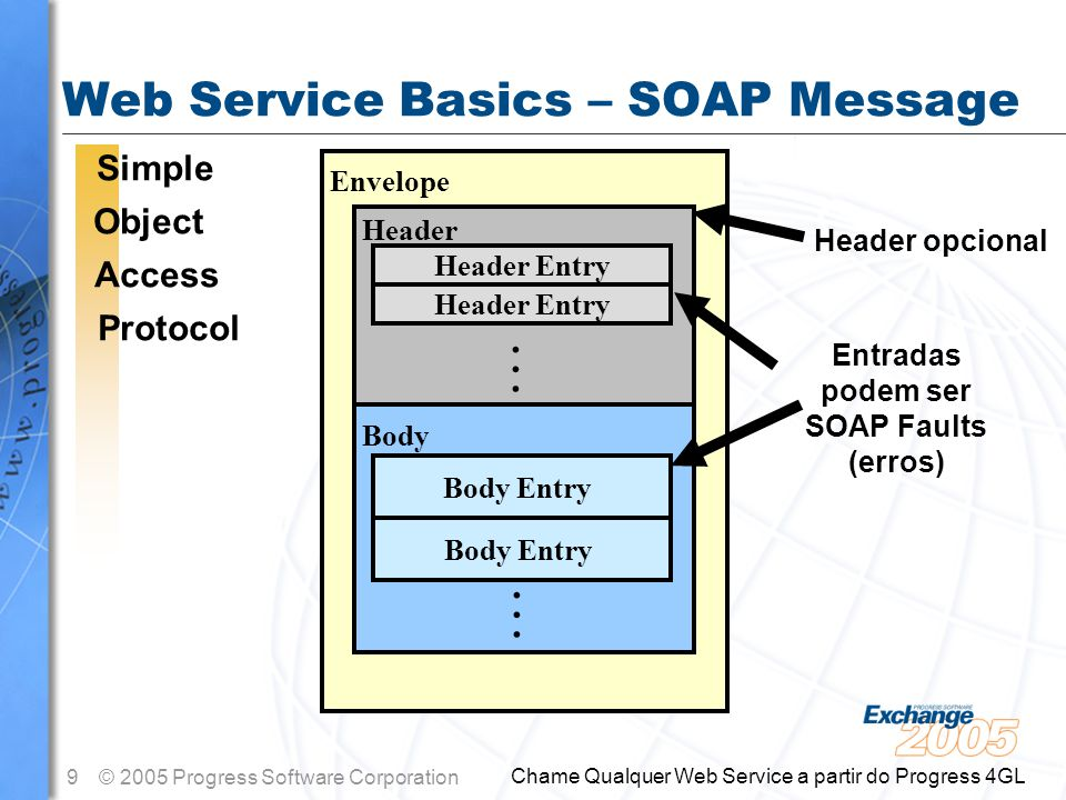 Web Service Basics – SOAP Message