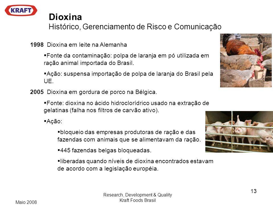 Dioxina Histórico, Gerenciamento de Risco e Comunicação