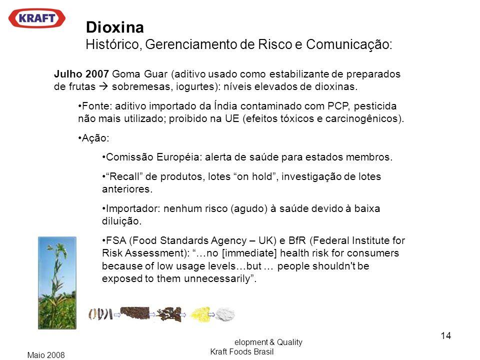 Dioxina Histórico, Gerenciamento de Risco e Comunicação: