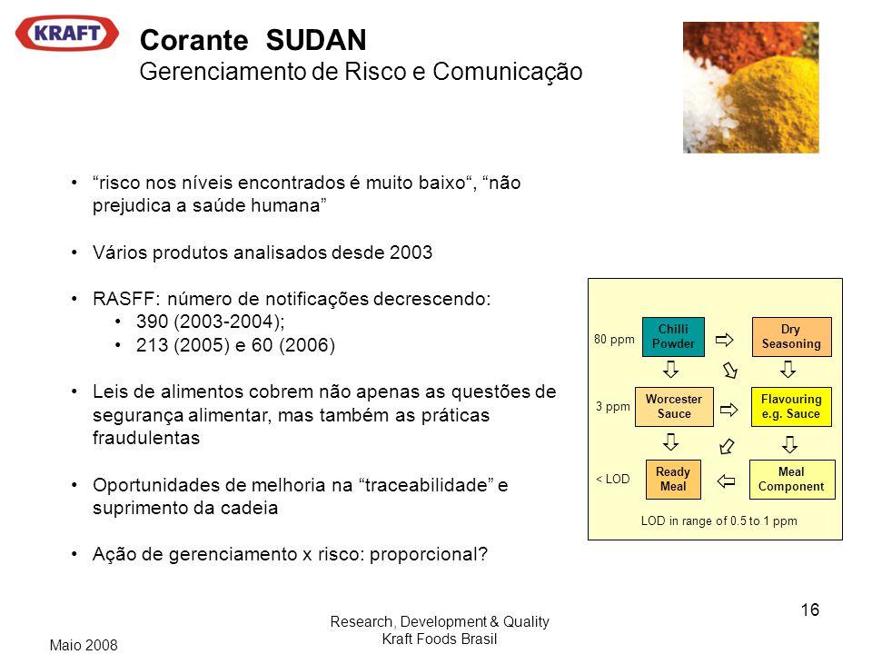Corante SUDAN Gerenciamento de Risco e Comunicação