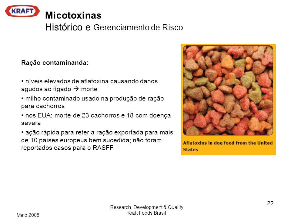 Micotoxinas Histórico e Gerenciamento de Risco