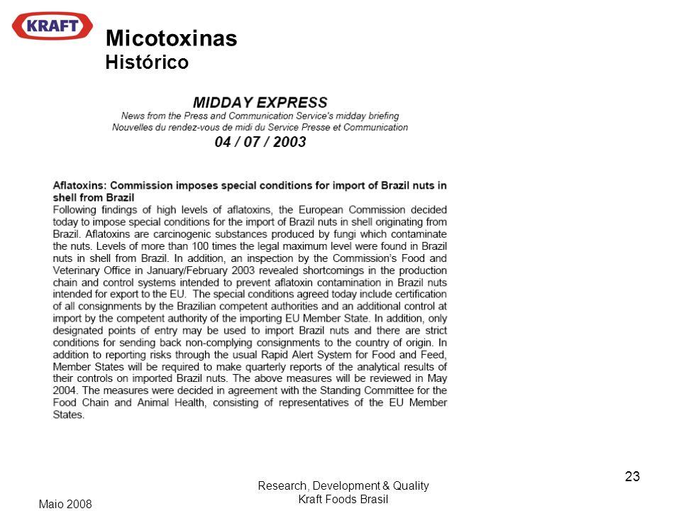 Micotoxinas Histórico