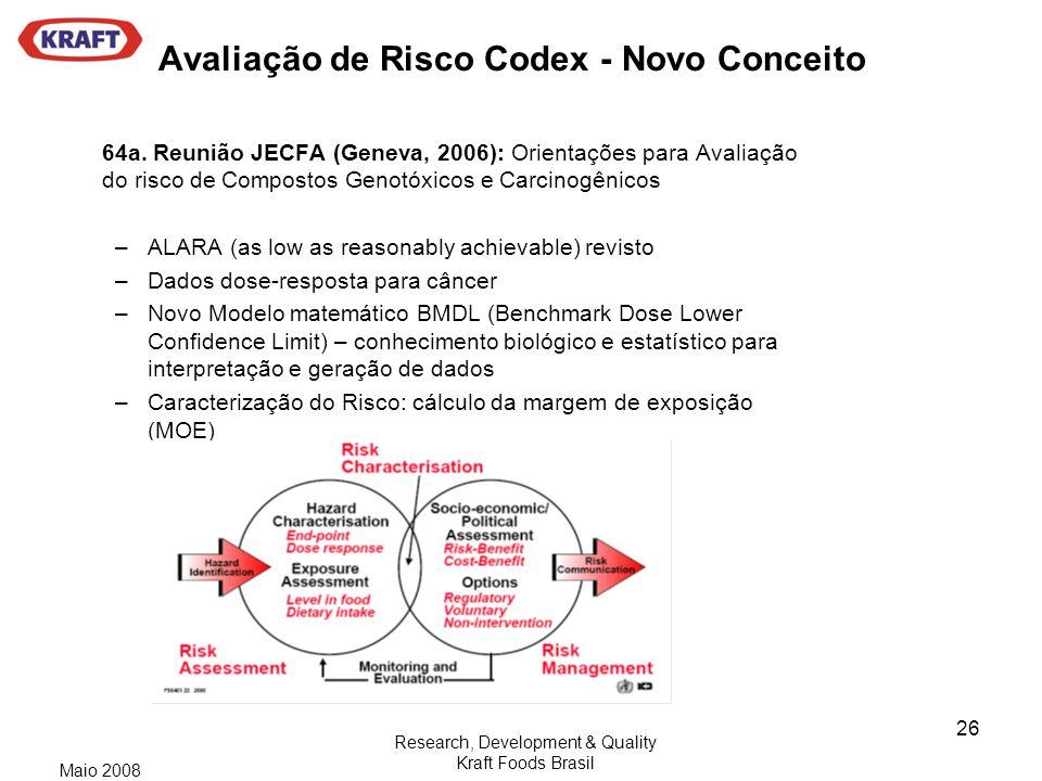 Avaliação de Risco Codex - Novo Conceito