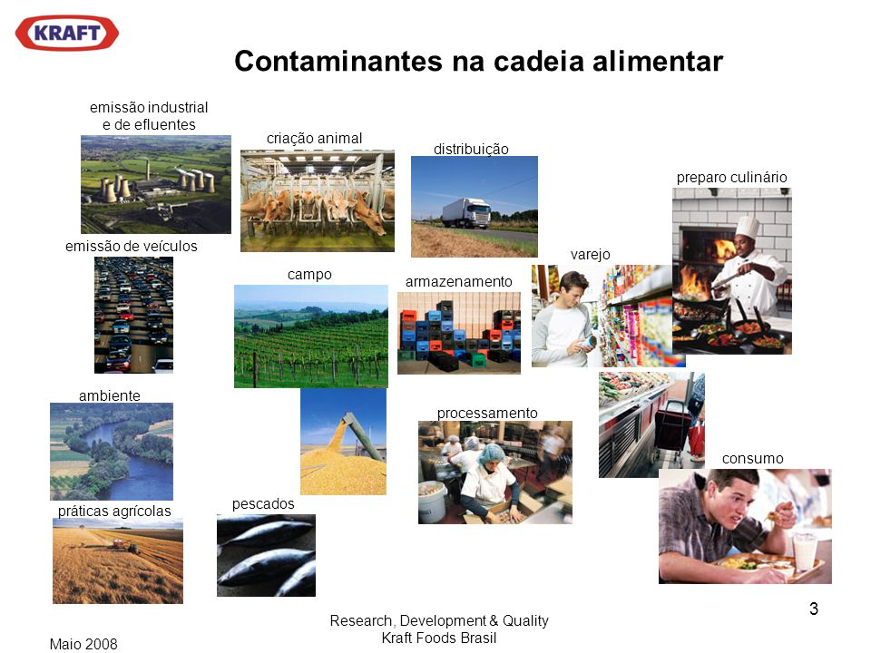 Contaminantes na cadeia alimentar