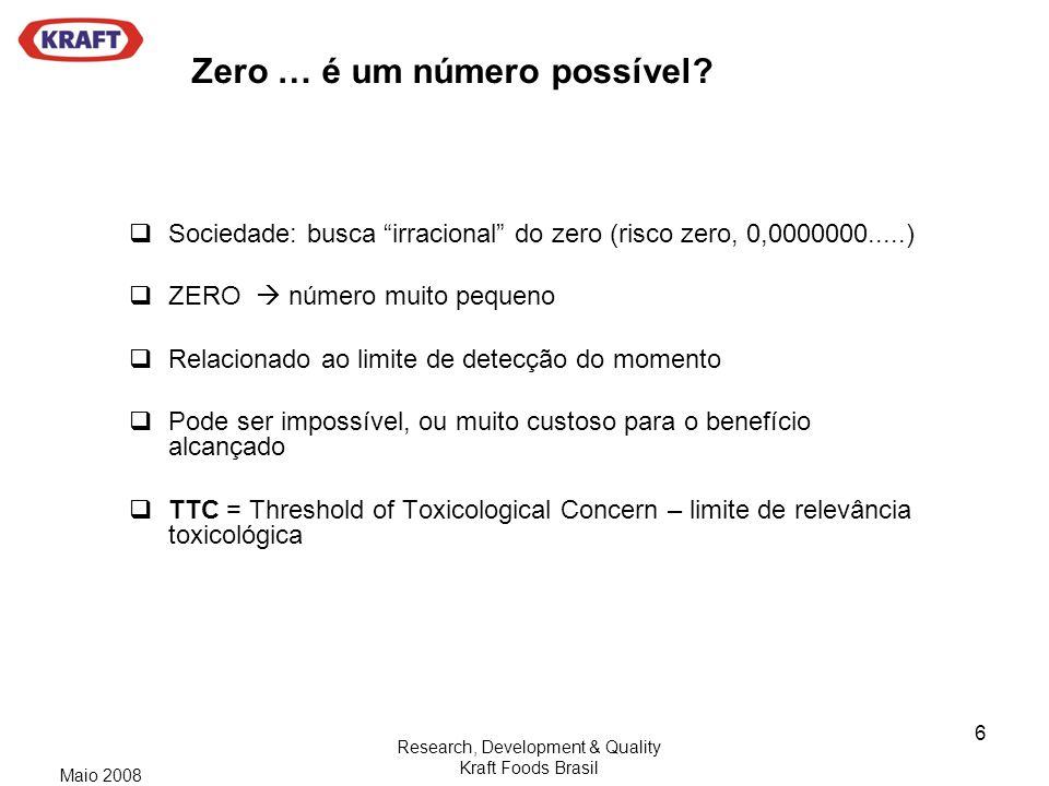 Zero … é um número possível