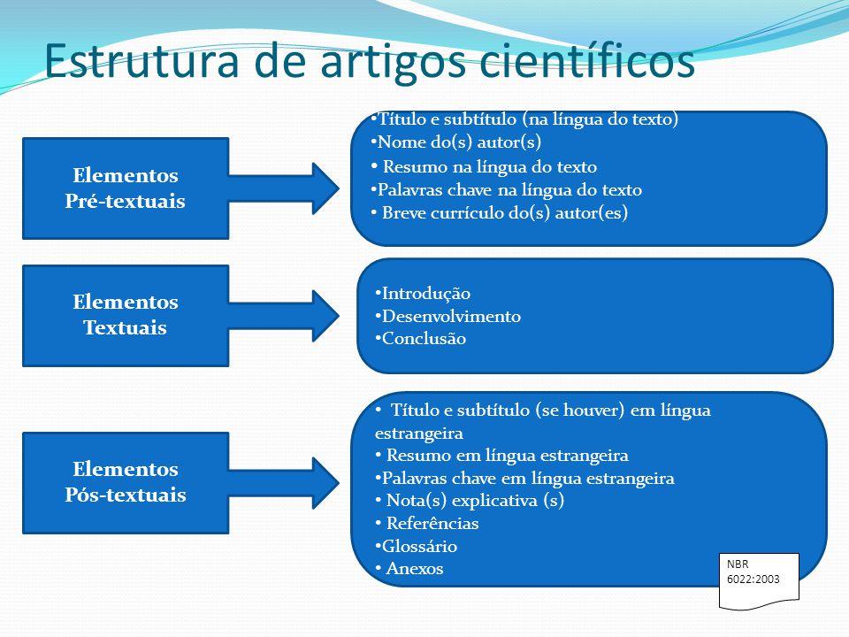 Estrutura de artigos científicos