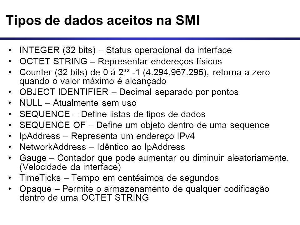 Tipos de dados aceitos na SMI