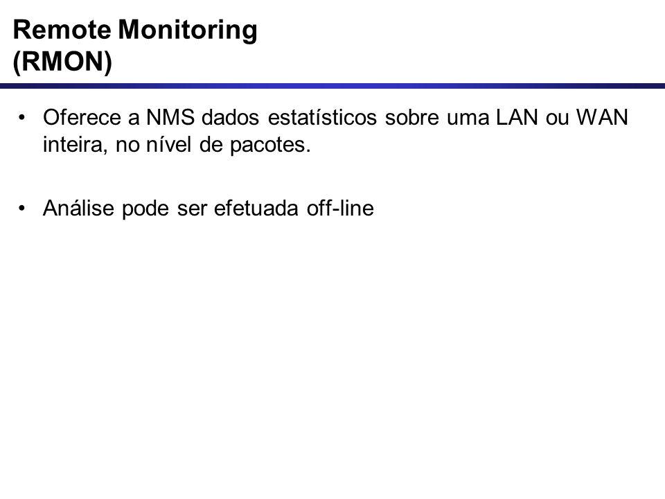 Remote Monitoring (RMON)