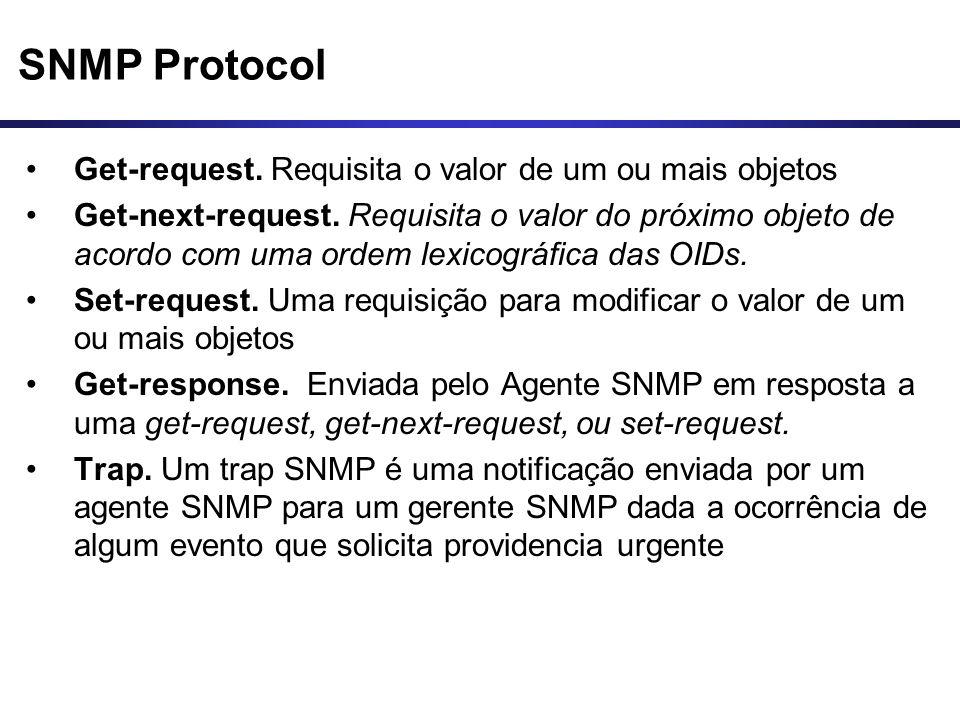 SNMP Protocol Get-request. Requisita o valor de um ou mais objetos