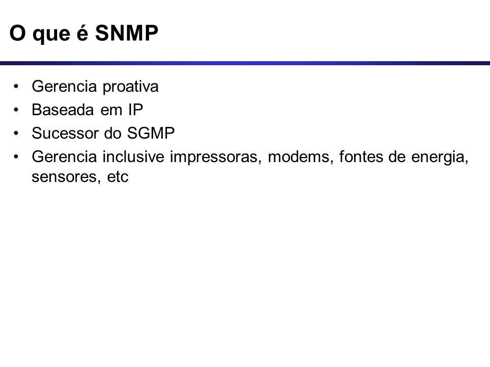 O que é SNMP Gerencia proativa Baseada em IP Sucessor do SGMP