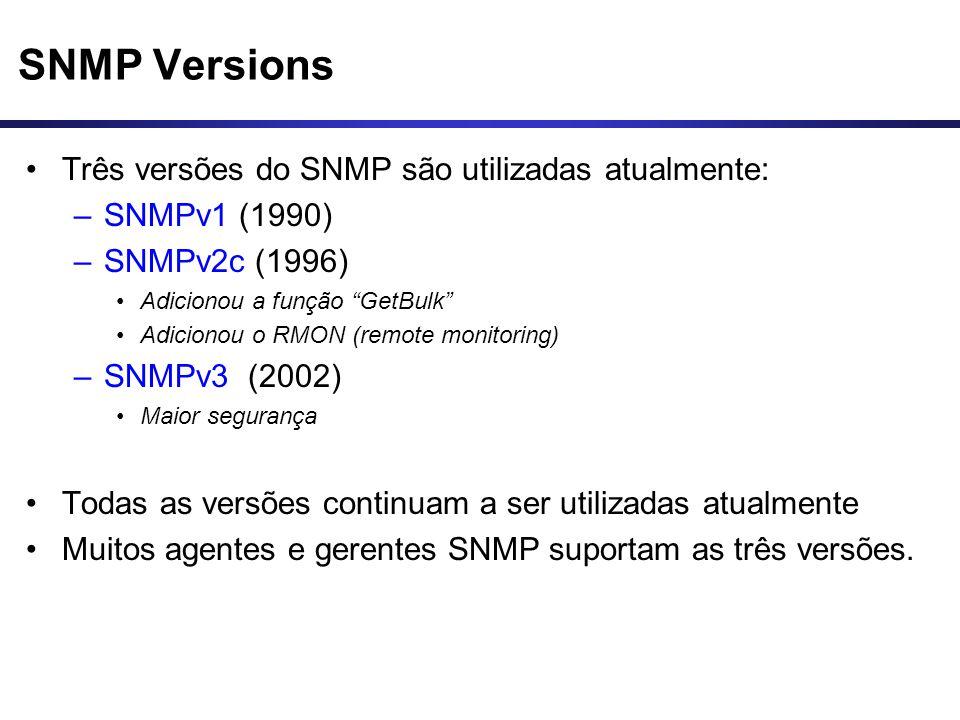 SNMP Versions Três versões do SNMP são utilizadas atualmente: