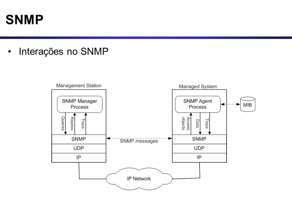 SNMP Interações no SNMP