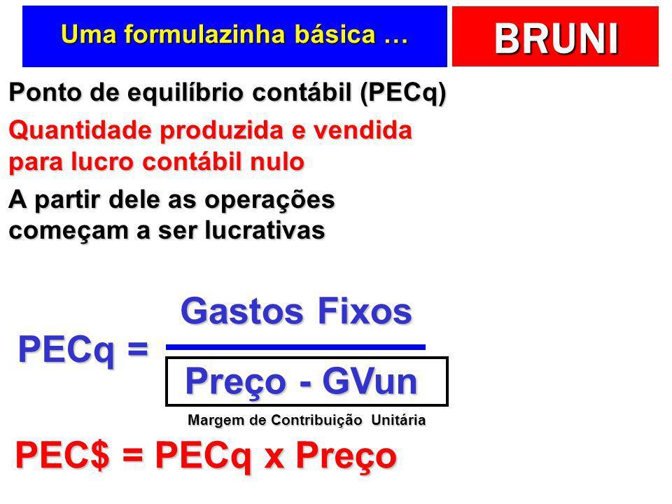 Uma formulazinha básica …