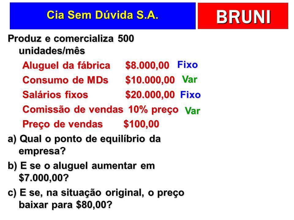Cia Sem Dúvida S.A. Produz e comercializa 500 unidades/mês