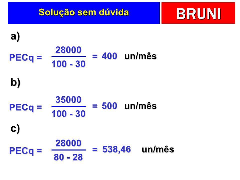 a) b) c) Solução sem dúvida 28000 PECq = = 400 un/mês 100 - 30 35000