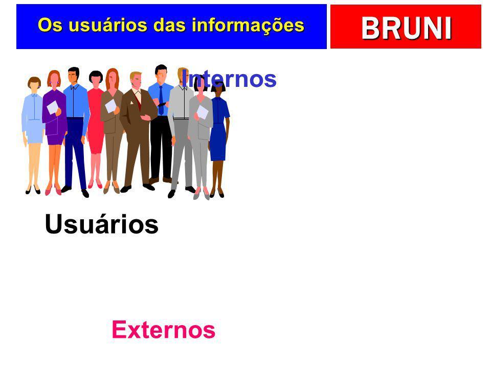 Os usuários das informações
