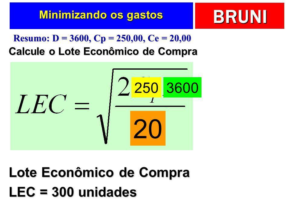 20 250 3600 Lote Econômico de Compra LEC = 300 unidades