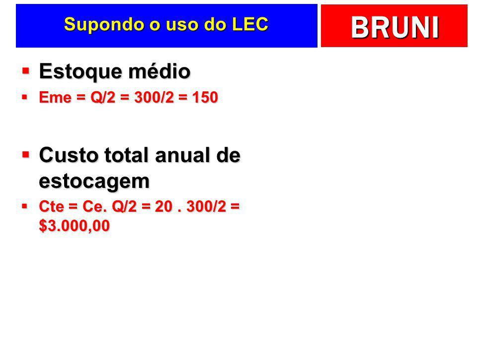 Custo total anual de estocagem