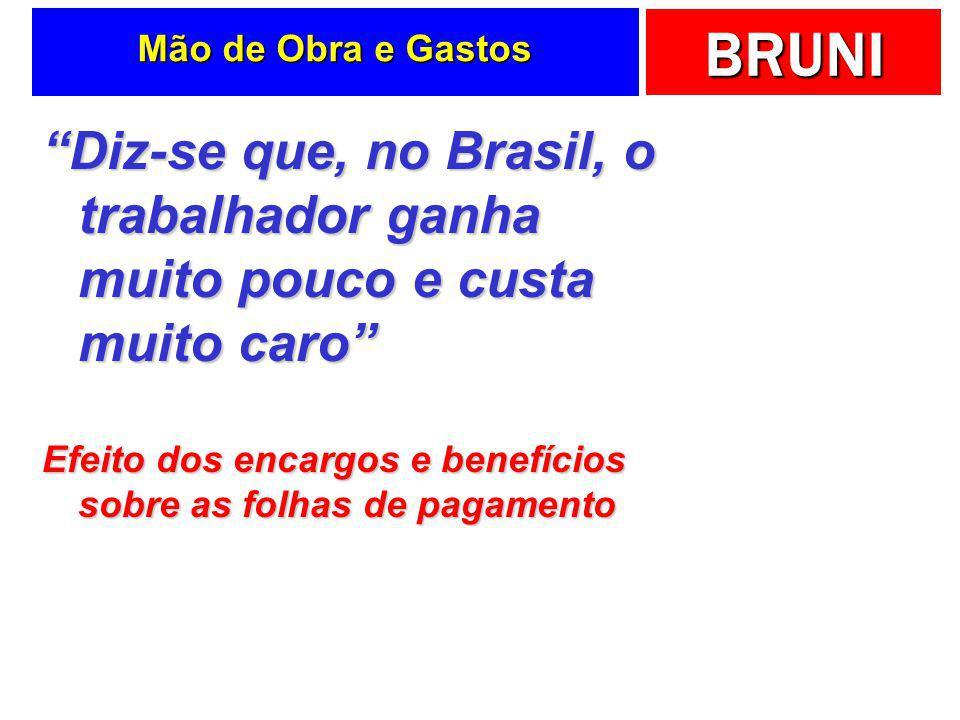 Mão de Obra e Gastos Diz-se que, no Brasil, o trabalhador ganha muito pouco e custa muito caro